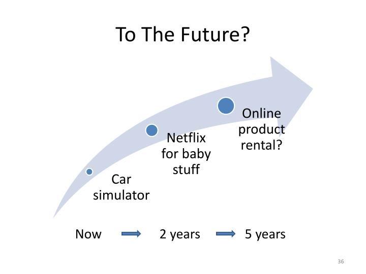 To The Future?