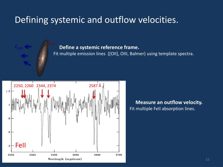 Defining systemic and outflow velocities.