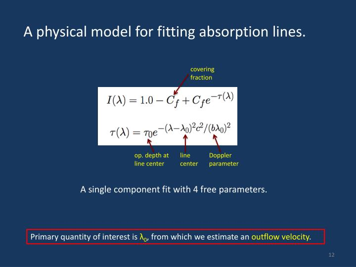 A physical model for fitting absorption lines.
