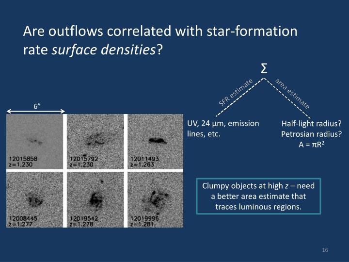 Are outflows correlated with star-formation rate