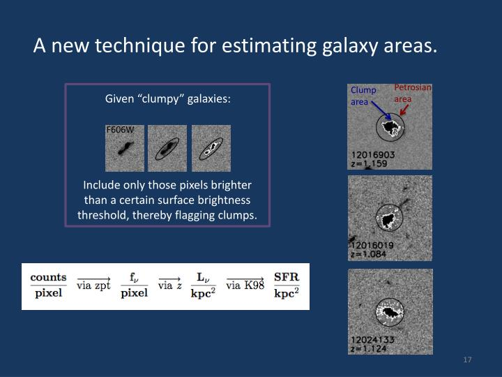 A new technique for estimating galaxy areas.
