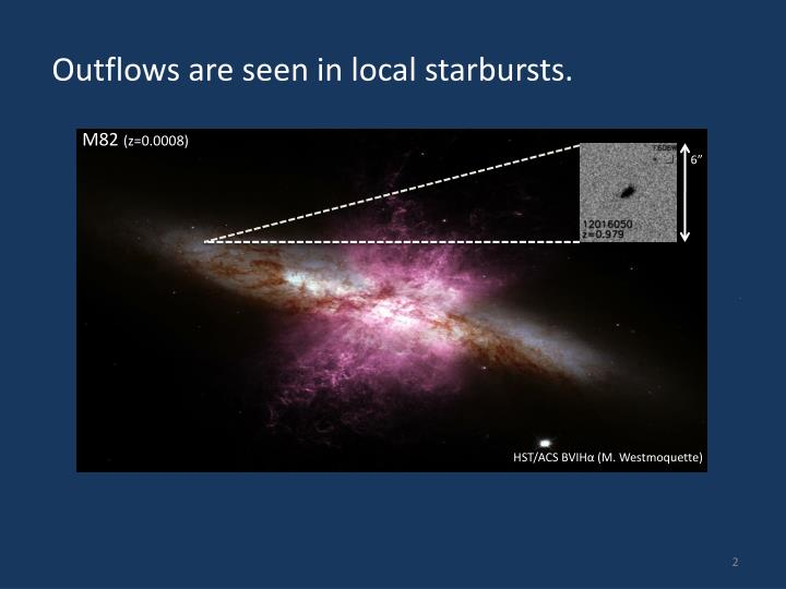 Outflows are seen in local starbursts.