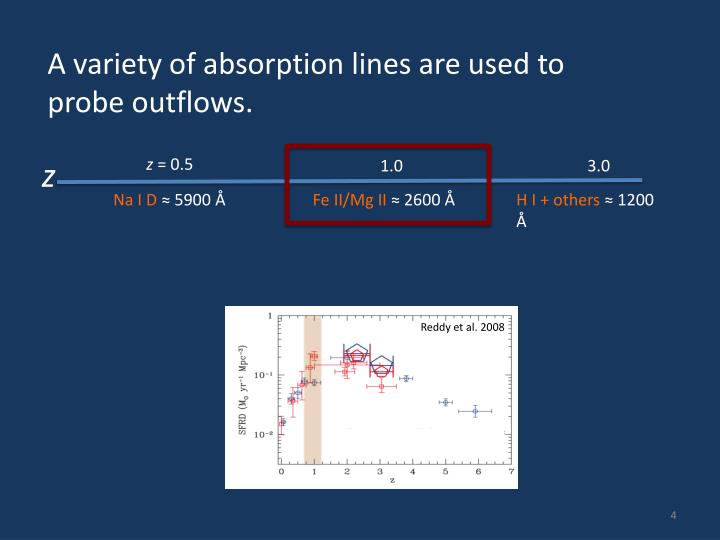 A variety of absorption lines are used to probe outflows.
