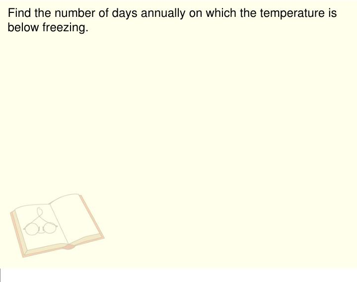 Find the number of days annually on which the temperature is below freezing.