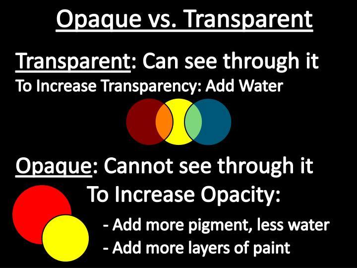 Opaque vs. Transparent