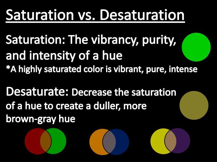 Saturation vs. Desaturation