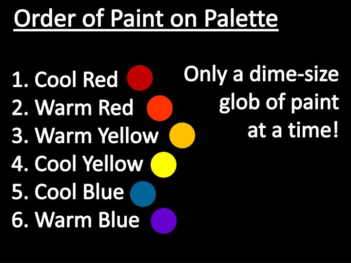 Order of Paint on Palette