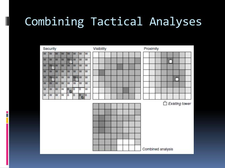 Combining Tactical Analyses