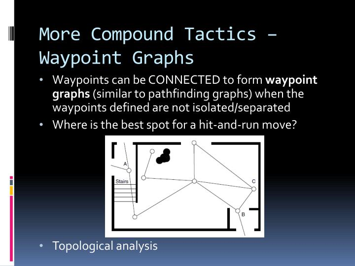 More Compound Tactics – Waypoint Graphs