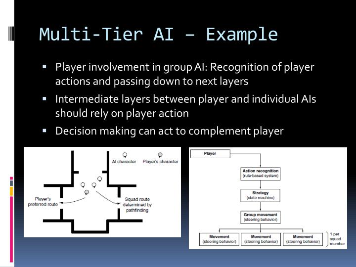 Multi-Tier AI – Example
