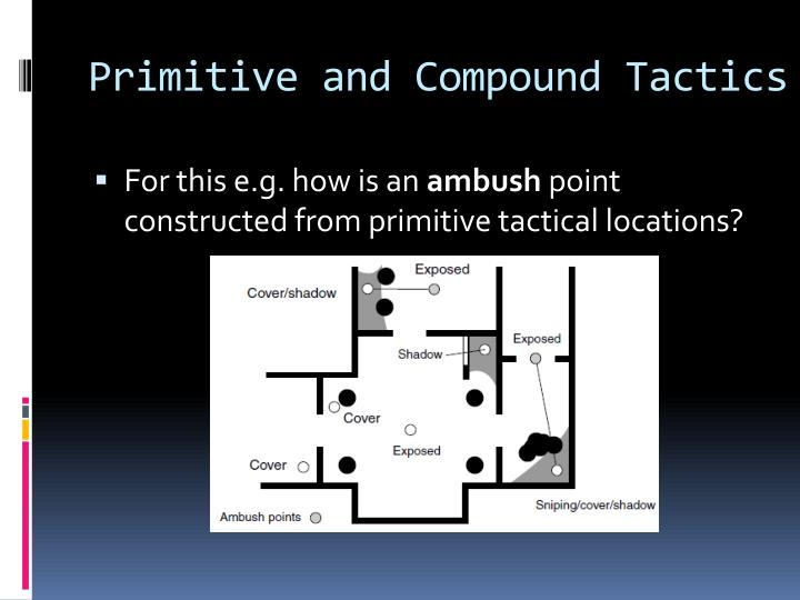 Primitive and Compound Tactics