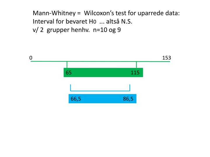 Mann-Whitney =  Wilcoxon's test for uparrede data: