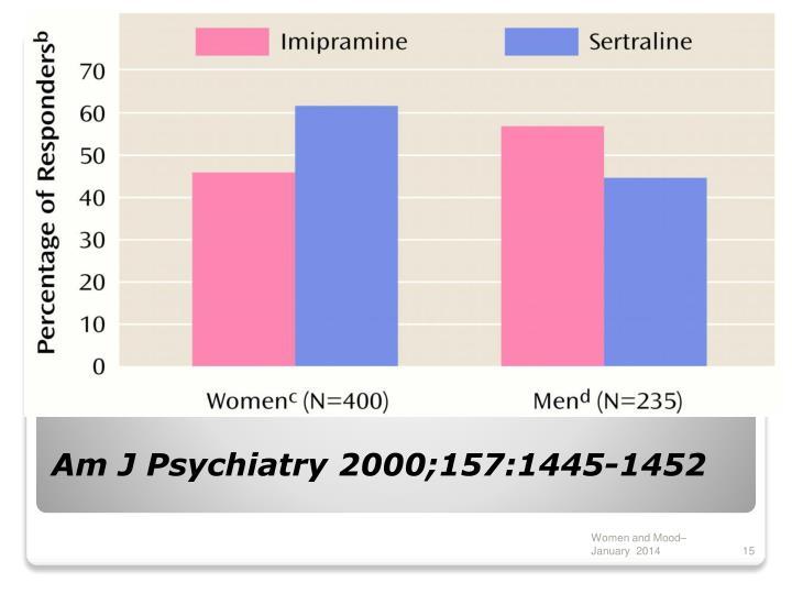 Am J Psychiatry