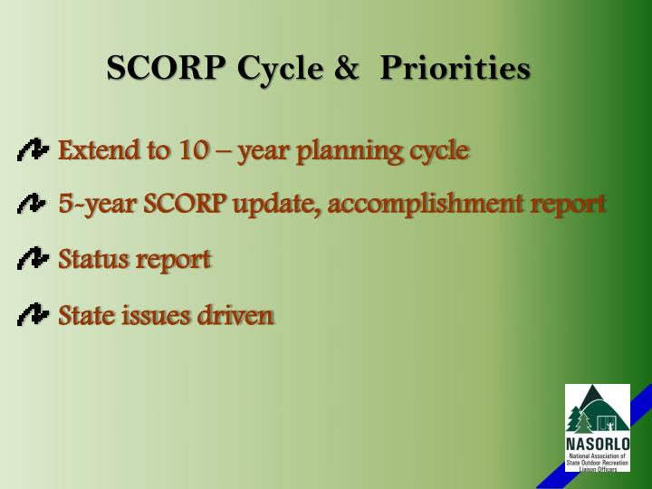 SCORP Cycle &  Priorities