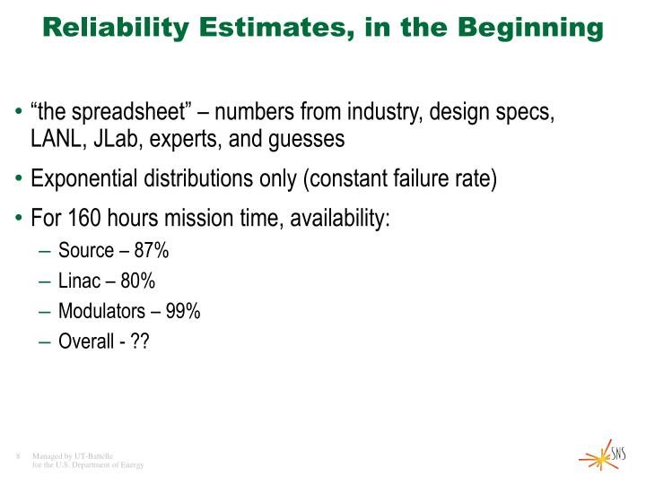Reliability Estimates, in the Beginning