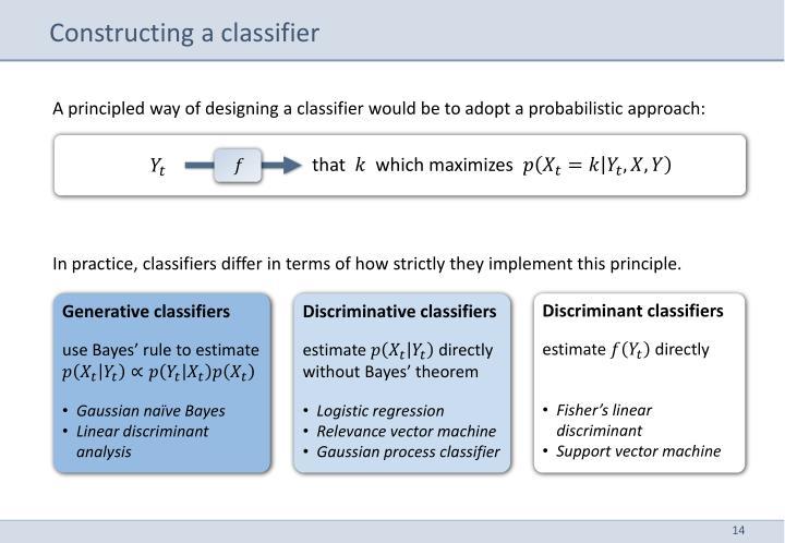 Constructing a classifier