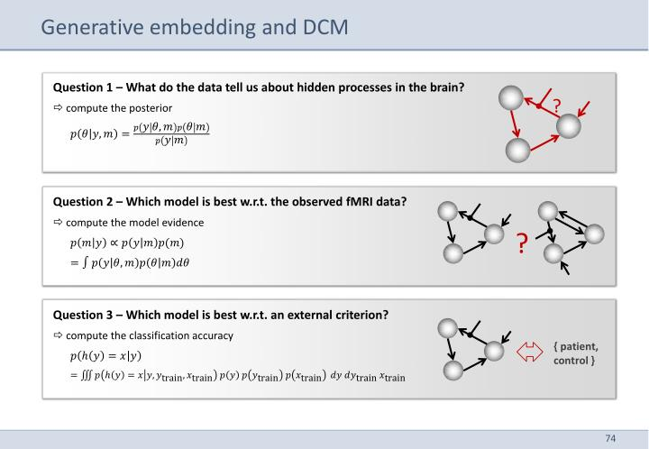 Generative embedding and DCM