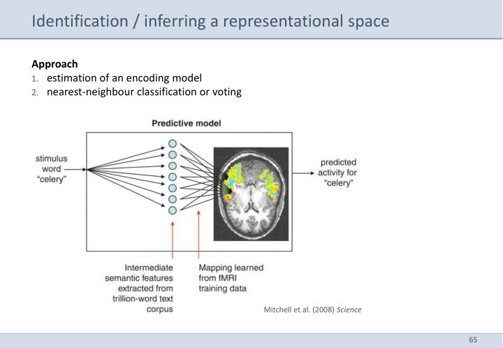 Identification / inferring a representational space
