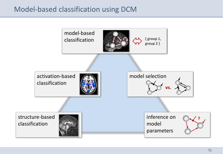 Model-based classification using DCM