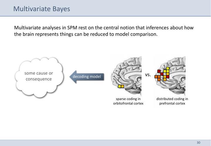 Multivariate Bayes