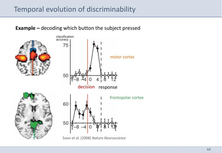 Temporal evolution of discriminability