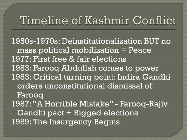 Timeline of Kashmir Conflict