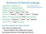 grammars for natural language