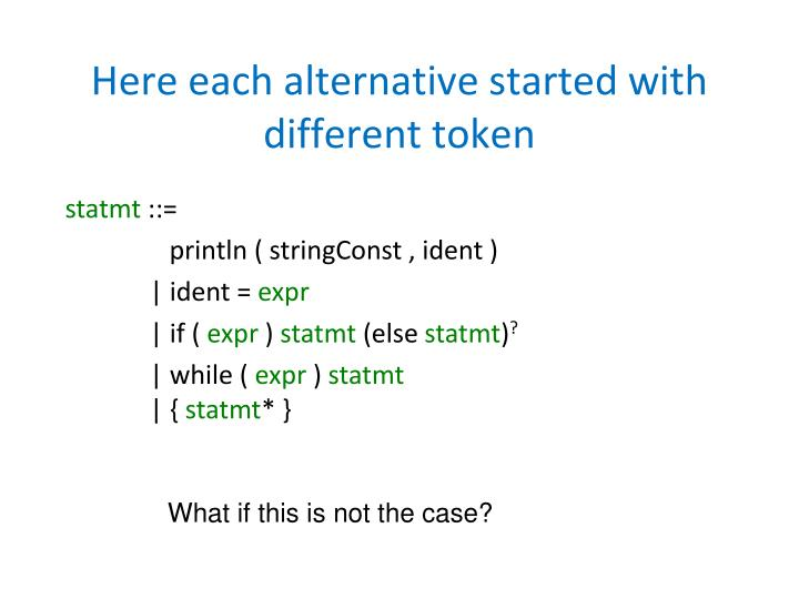 Here each alternative started with different token