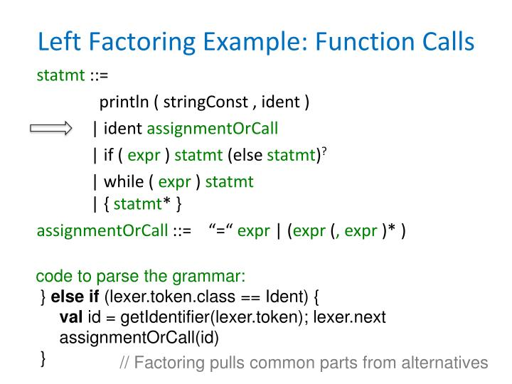 Left Factoring Example: Function Calls