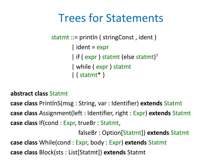 Trees for Statements