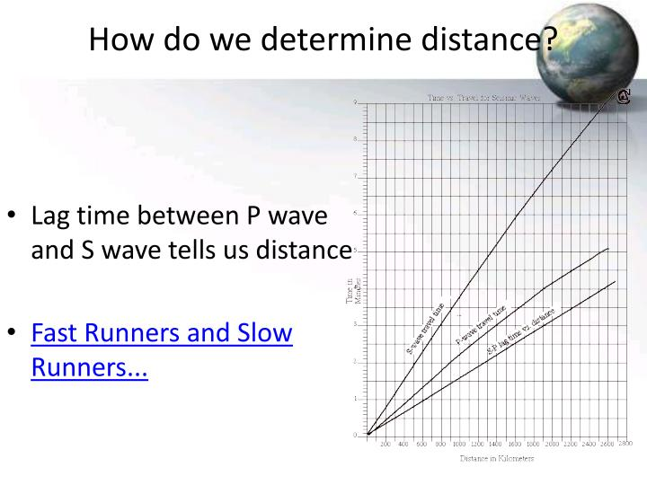 How do we determine distance?