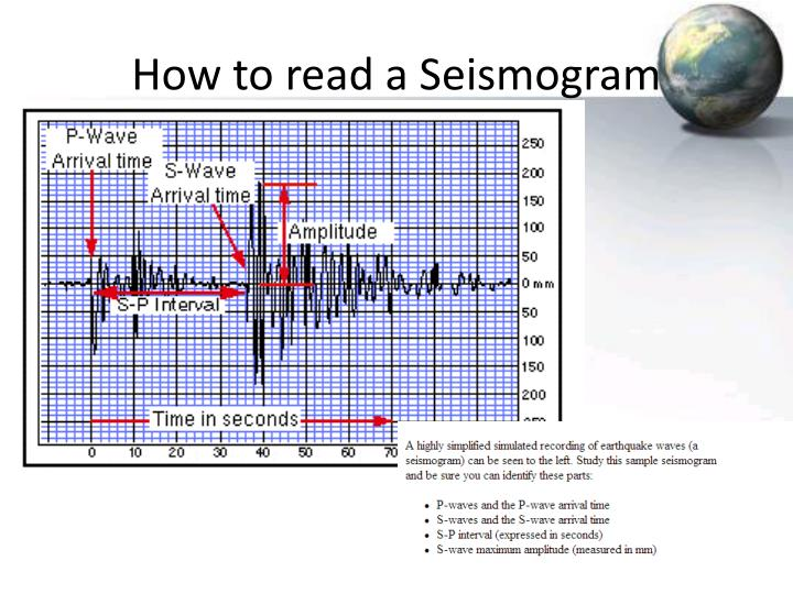 How to read a Seismogram