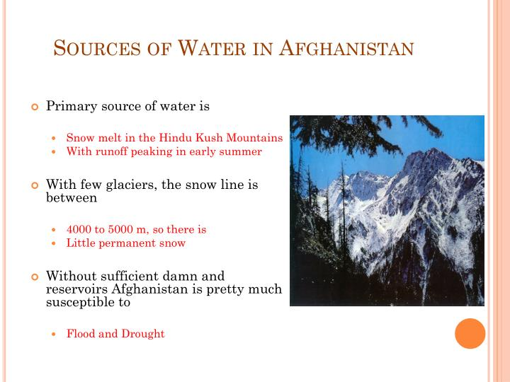 Sources of water in afghanistan