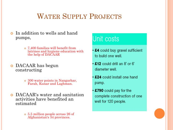 Water Supply Projects