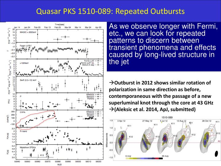 Quasar PKS 1510-089: Repeated Outbursts