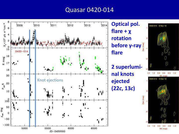 Quasar 0420-014