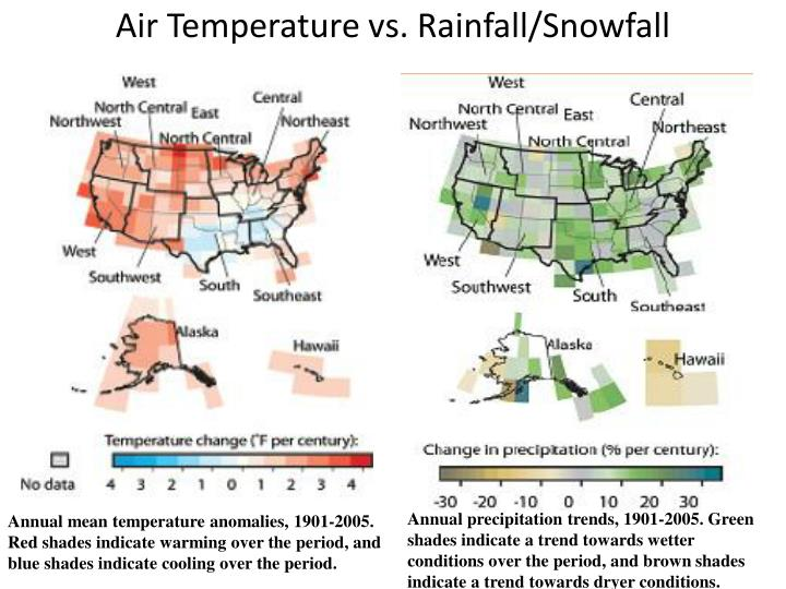 Air Temperature vs. Rainfall/Snowfall