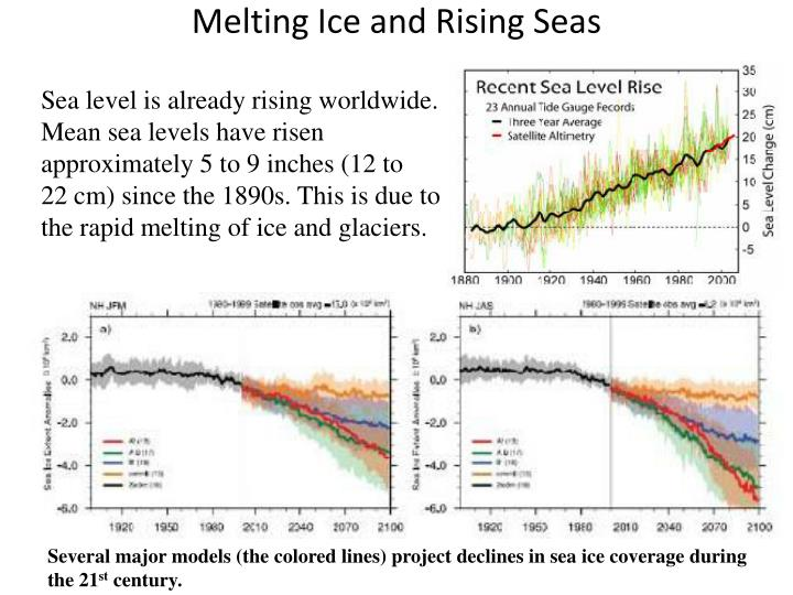 Melting Ice and Rising Seas