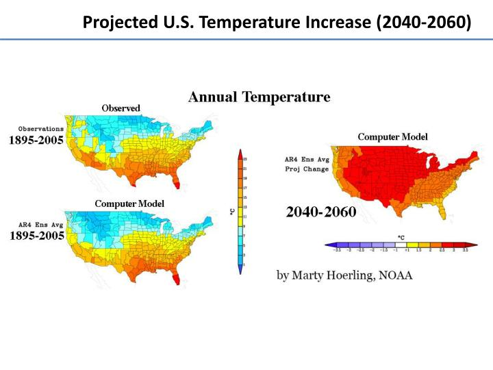 Projected U.S. Temperature Increase (2040-2060)