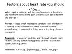 factors about heart rate you should know