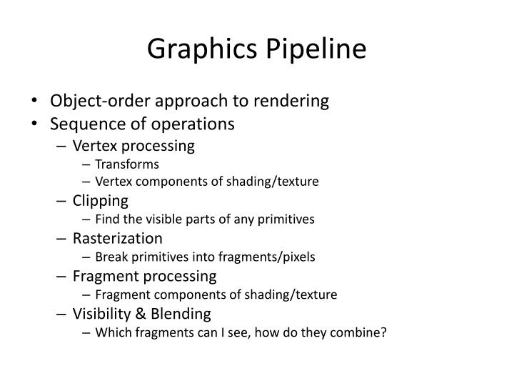 Graphics Pipeline