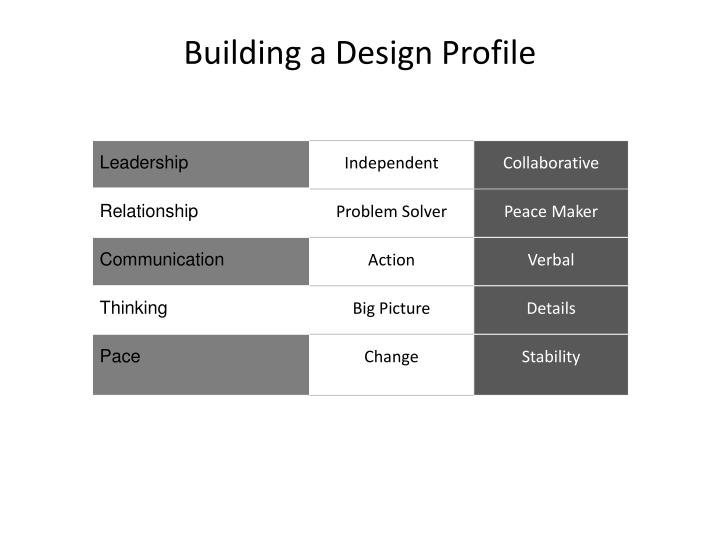 Building a Design Profile