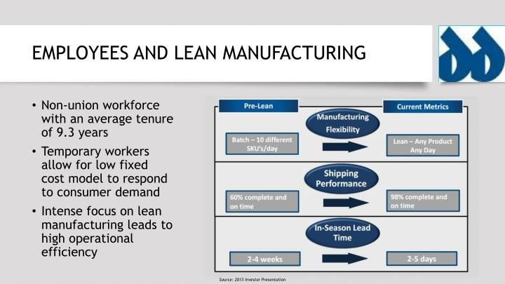 EMPLOYEES AND LEAN MANUFACTURING