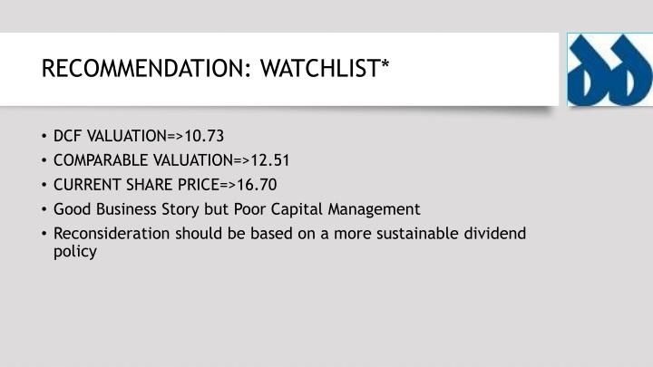 RECOMMENDATION: WATCHLIST*