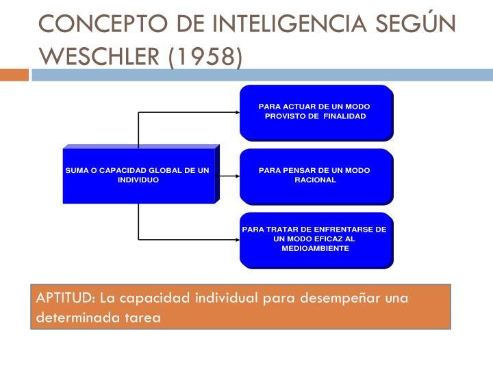 CONCEPTO DE INTELIGENCIA SEGÚN WESCHLER (1958)