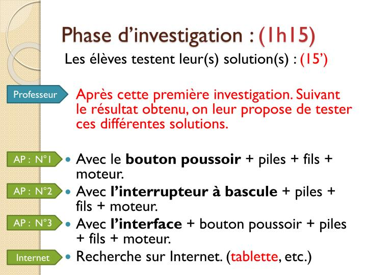 Phase d'investigation :