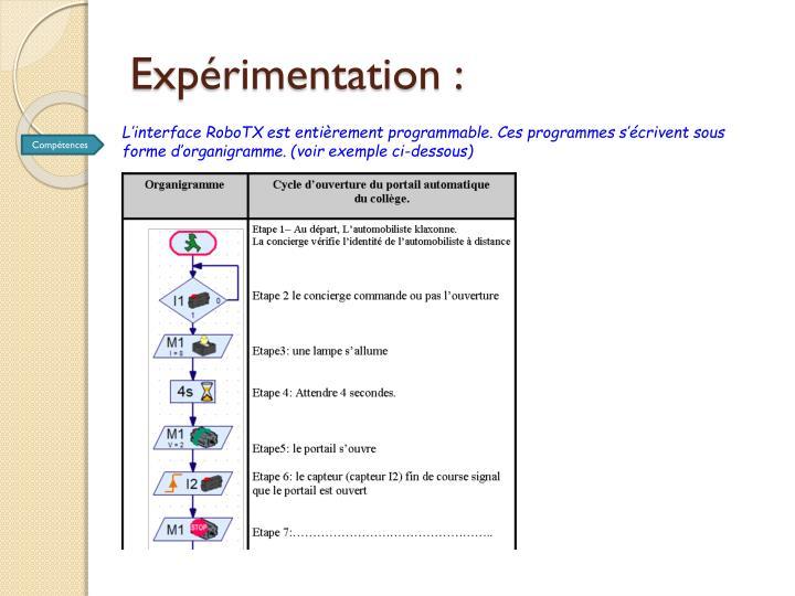 Expérimentation :