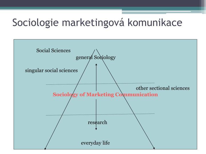 Sociologie marketingová komunikace