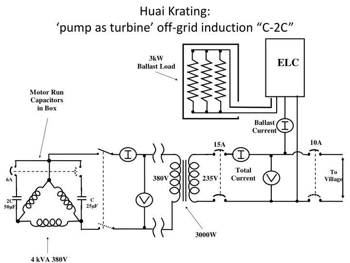 Huai Krating: