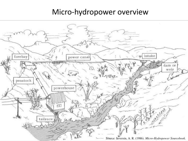 Micro-hydropower overview